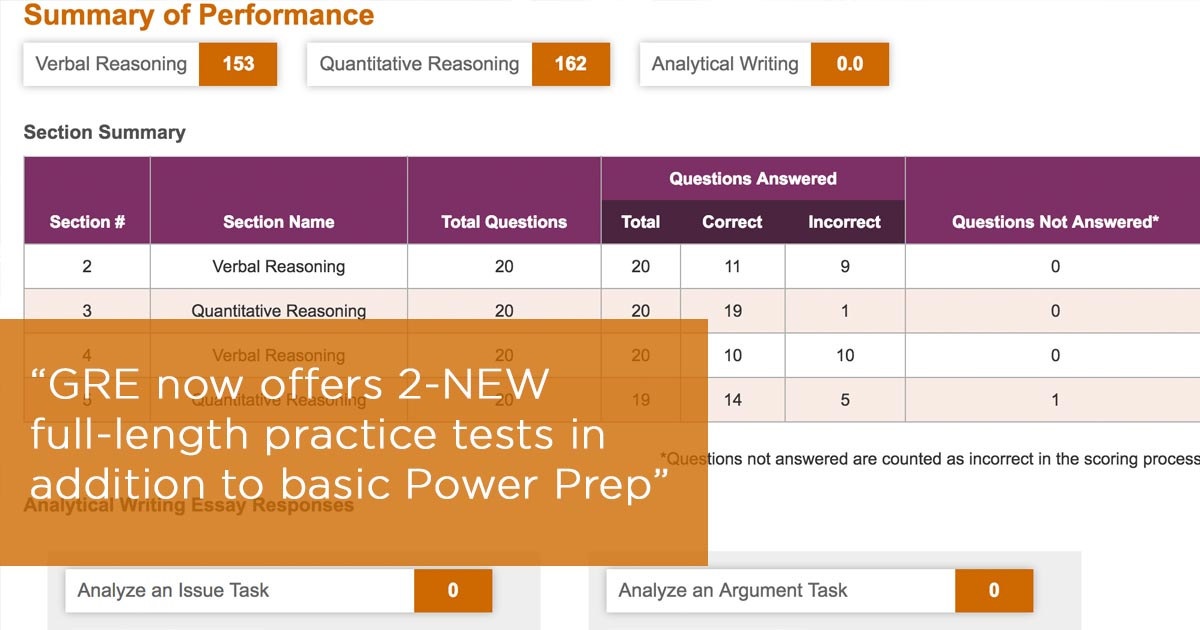 Review of GRE POWERPREP PLUS Tests (Paid)